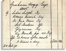 Prescription for Graham Hogg Esq.